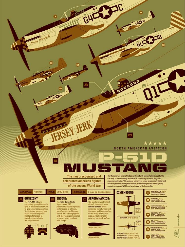 Mustang Plane Print