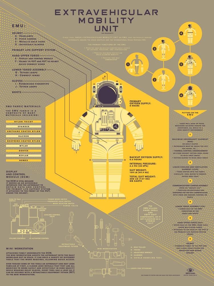 SpaceSuit Print