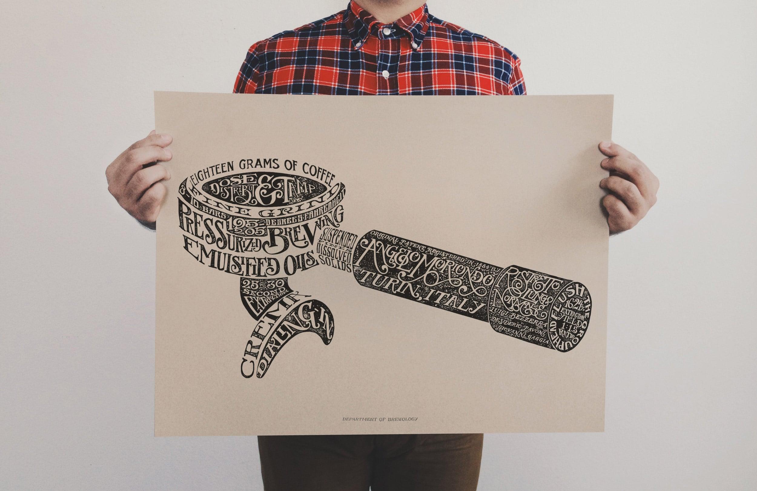 Portafilter Print